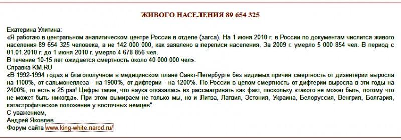 Россия вымирает