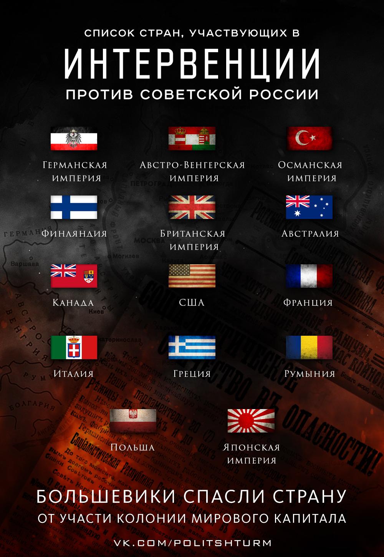 Страны - интервенты в ссср