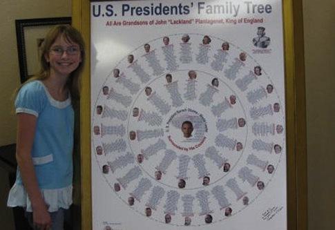 президенты сша родственники