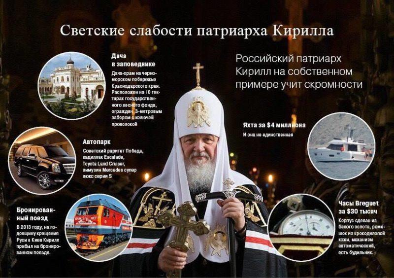 Картинки по запросу Патриарх Кирилл и богатство