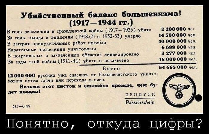 гитлеровская листовка о жертвах большевизма