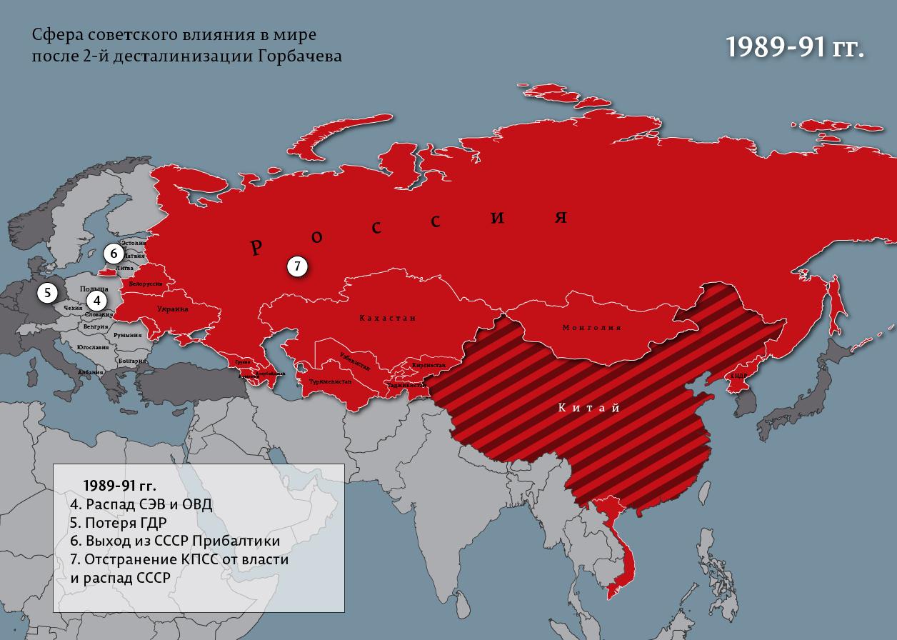 россия1991-1