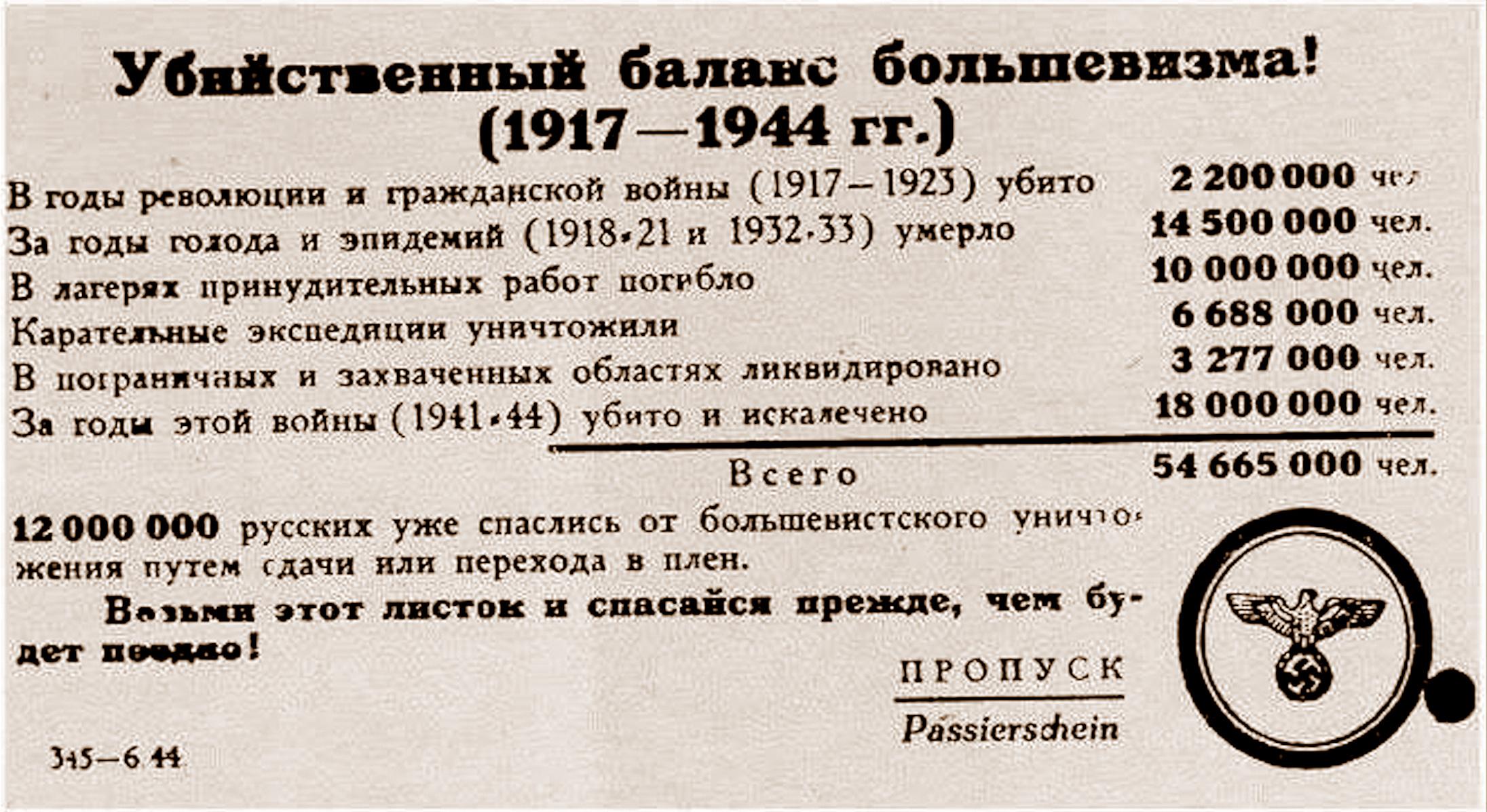 Листовка гитлеровцев - Убийственный баланс большевизма
