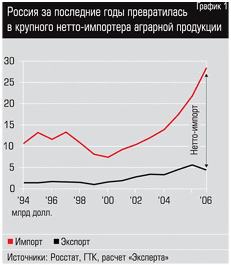 Российская деревня вымирает2