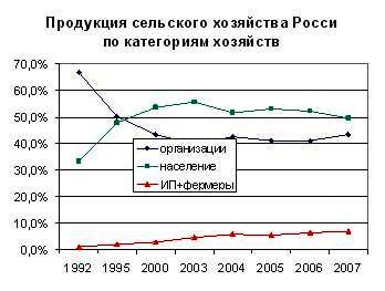 российская деревня вымирает сх