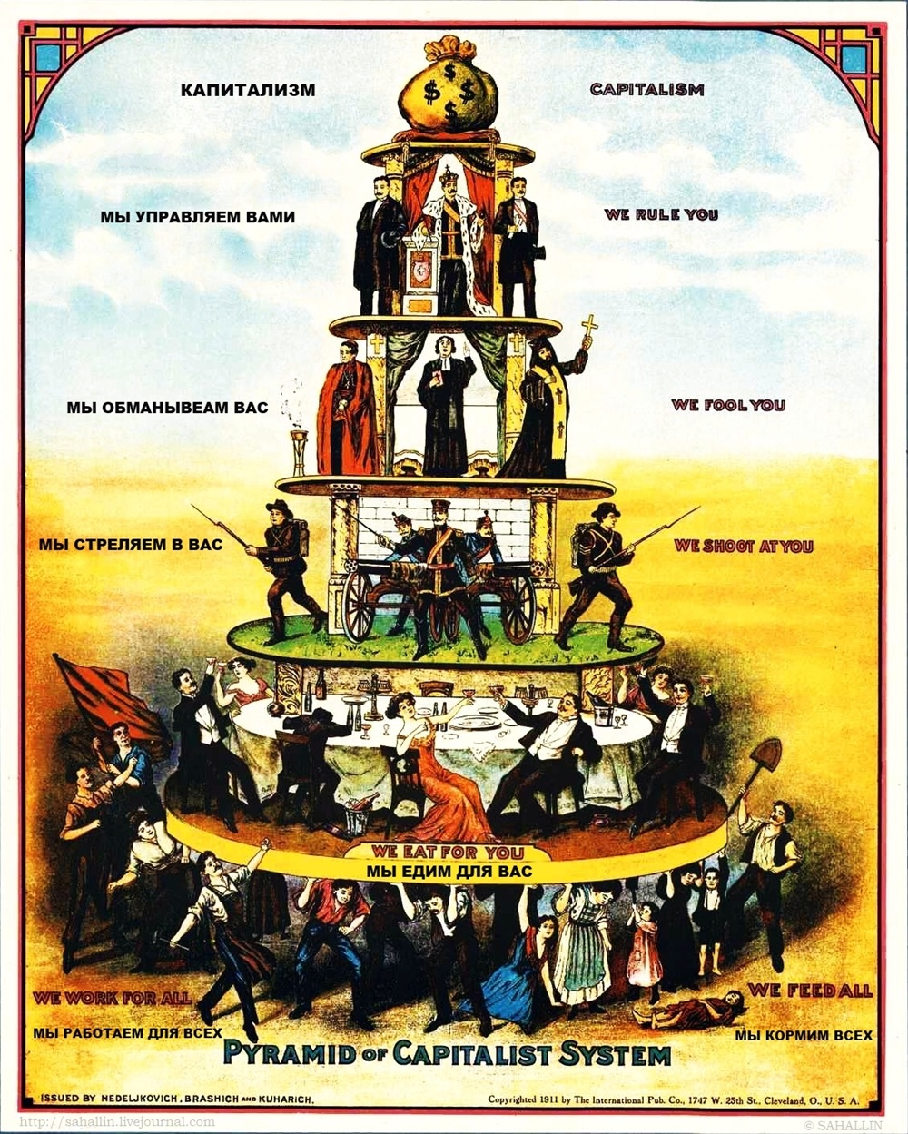 капитализм-система