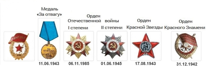 Очкин Алексей