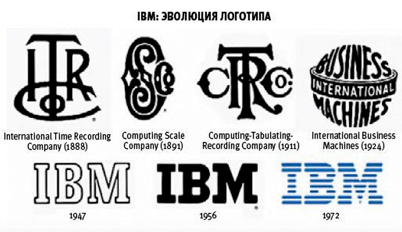 IBM для гитлера - логотипы