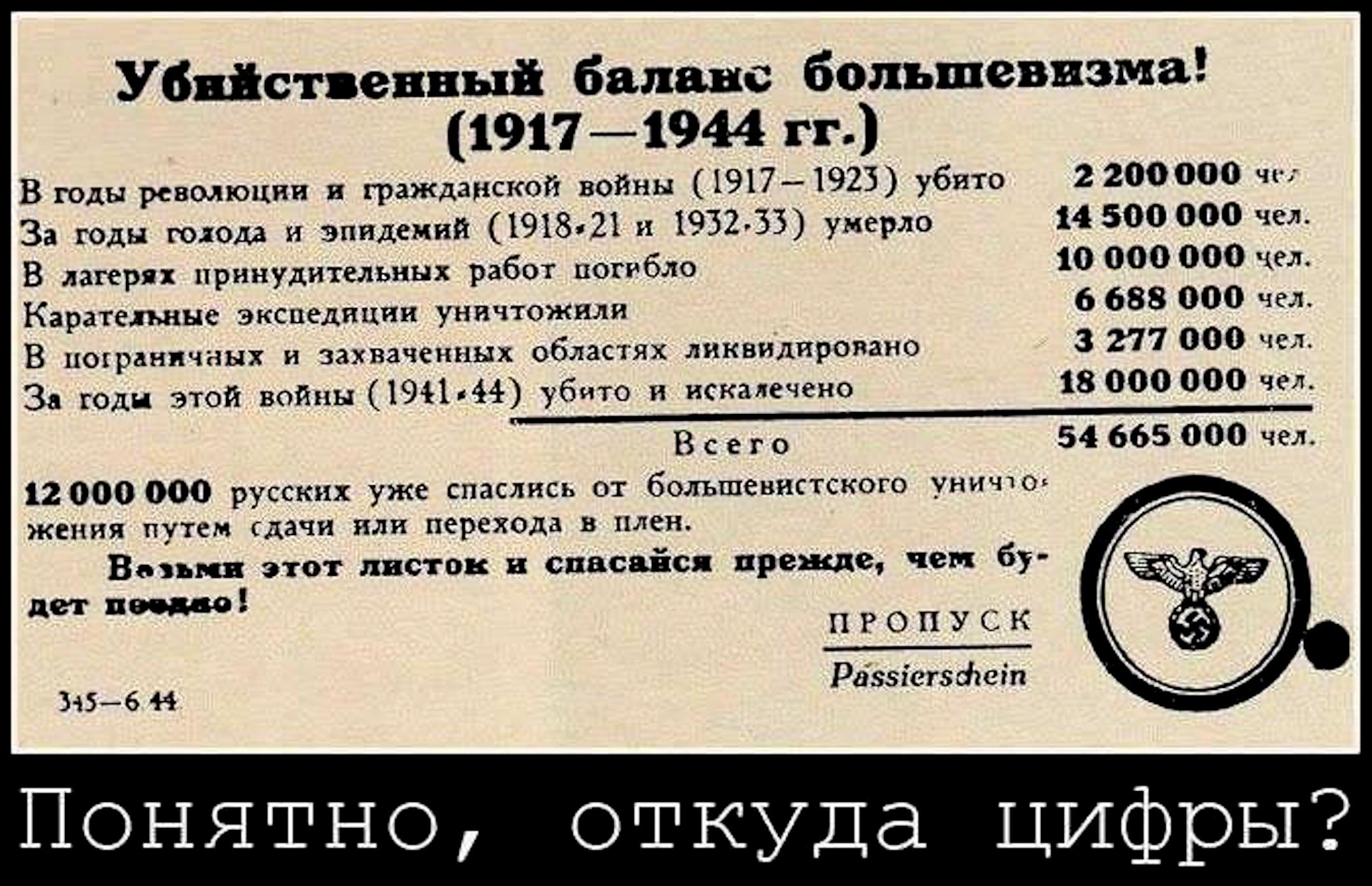 listovka-gitlera-i-gebbelsa-o-zhertvah-kommunizma