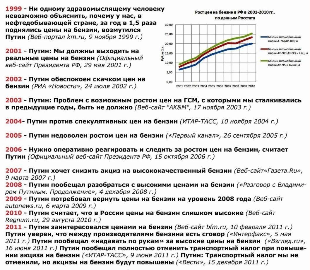 Путин о бензине